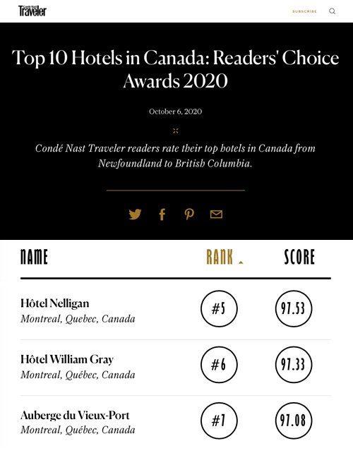 Liste du top 10 des meilleurs hôtels au Canada